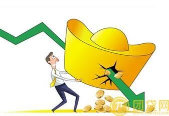 投资股指期货的门槛是什么?开户条件有哪些?
