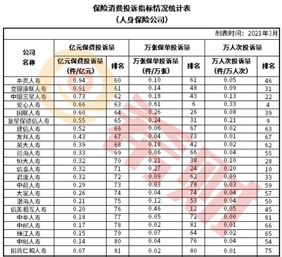 2021中国什么保险公司可靠又好?